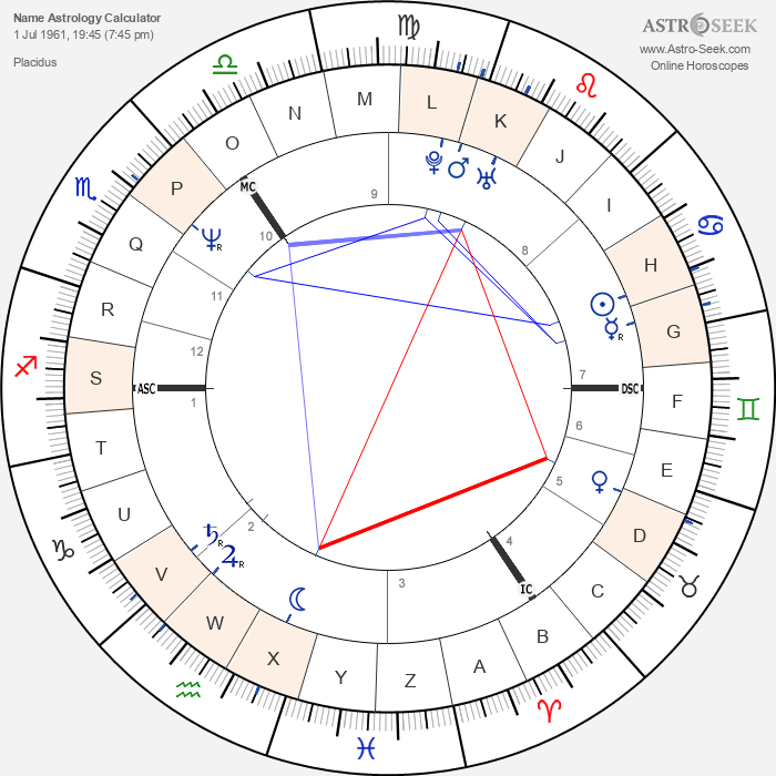 horoscope-synastry-chart8name-700__name_astrology_calculator_1-7-1961_19-45